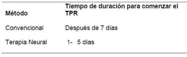 SEPSIS_EN_CONDUCTO_TABLA_3